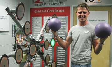 Interactive Training at iZone Driver Performance